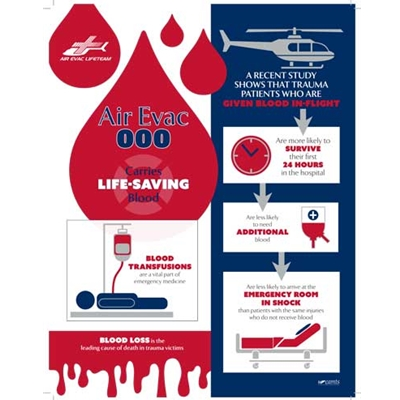 AEL834<br>Blood on Board Poster – base custom